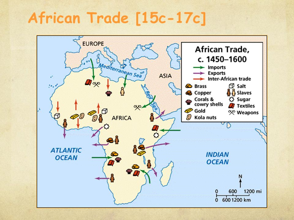 The age of imperialism in africa ppt video online download 2 african trade 15c 17c publicscrutiny Image collections